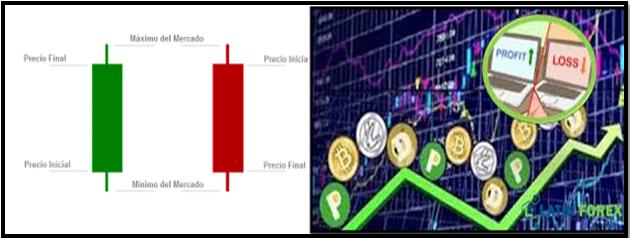 Como hacer trading en forex