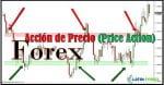 Que es Acción de Precio en Forex