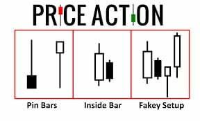 Informe de precio en forex
