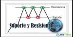 Soporte y resistencia Forex