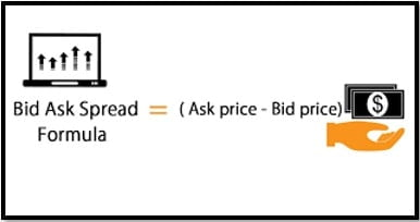 Formula Bid-Ask spread