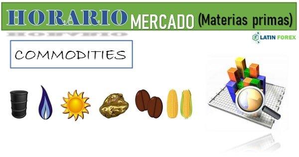 ¿Cual es el horario del mercado de materias primas?