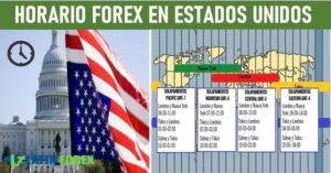 Brokers para operar forex en estados unidos